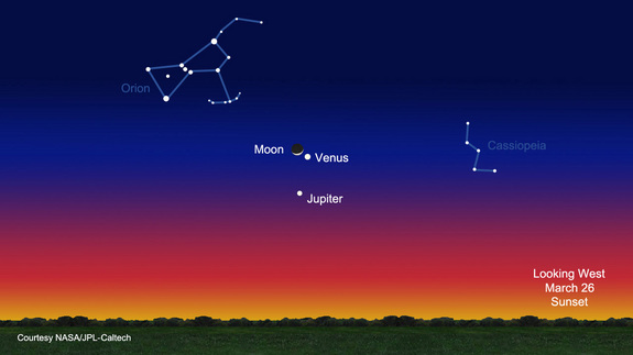 venus-moon-jupiter-sky-map-march-25-2012