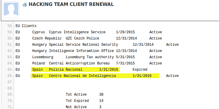spanish-police-and-governement-in-hacking-team